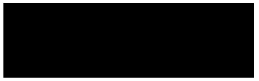 PERFIL CMG 40 190
